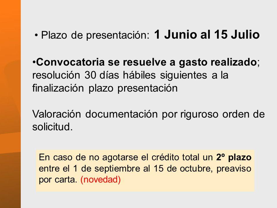 Plazo de presentación: 1 Junio al 15 Julio Convocatoria se resuelve a gasto realizado; resolución 30 días hábiles siguientes a la finalización plazo presentación Valoración documentación por riguroso orden de solicitud.