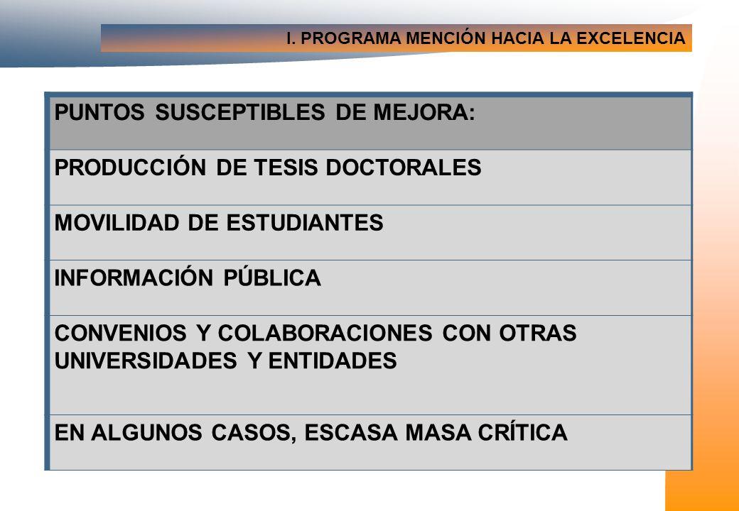 I. PROGRAMA MENCIÓN HACIA LA EXCELENCIA PUNTOS SUSCEPTIBLES DE MEJORA: PRODUCCIÓN DE TESIS DOCTORALES MOVILIDAD DE ESTUDIANTES INFORMACIÓN PÚBLICA CON