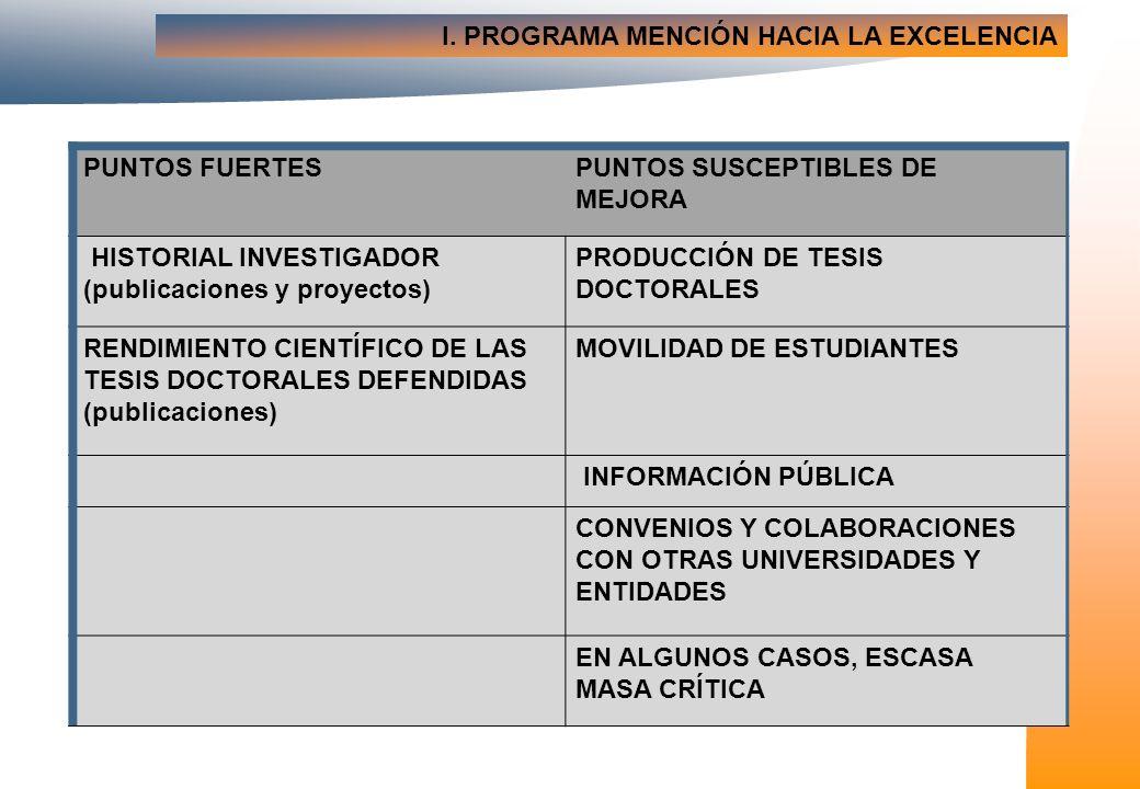 I. PROGRAMA MENCIÓN HACIA LA EXCELENCIA PUNTOS FUERTESPUNTOS SUSCEPTIBLES DE MEJORA HISTORIAL INVESTIGADOR (publicaciones y proyectos) PRODUCCIÓN DE T