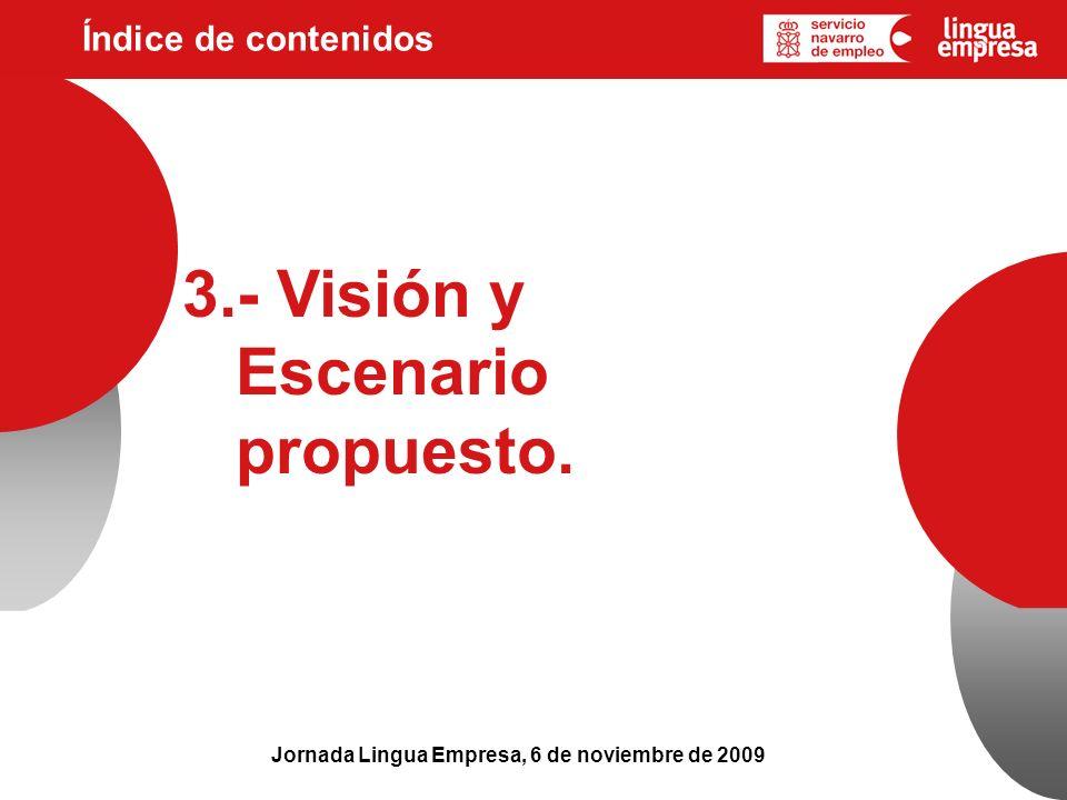 Índice de contenidos Jornada Lingua Empresa, 6 de noviembre de 2009 3.- Visión y Escenario propuesto.