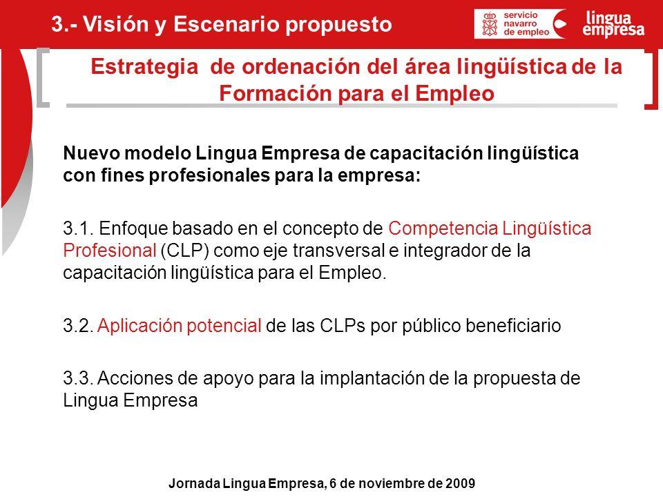 Jornada Lingua Empresa, 6 de noviembre de 2009 Estrategia de ordenación del área lingüística de la Formación para el Empleo 3.- Visión y Escenario pro