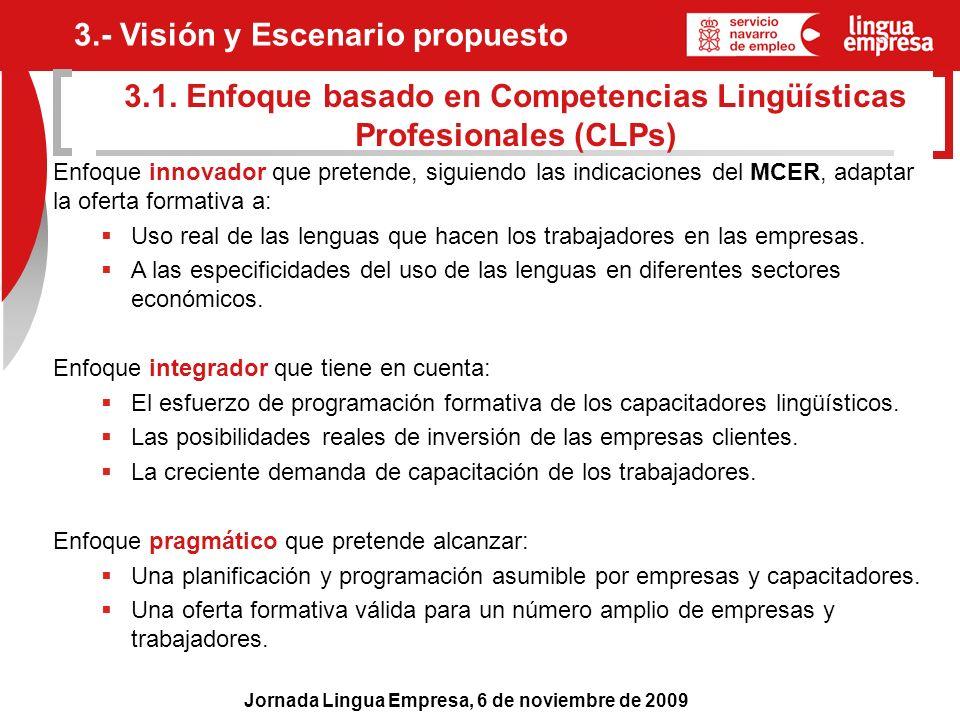 Jornada Lingua Empresa, 6 de noviembre de 2009 3.1. Enfoque basado en Competencias Lingüísticas Profesionales (CLPs) Enfoque innovador que pretende, s