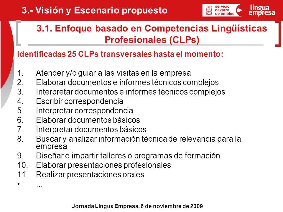 Jornada Lingua Empresa, 6 de noviembre de 2009 Identificadas 25 CLPs transversales hasta el momento: 1.Atender y/o guiar a las visitas en la empresa 2