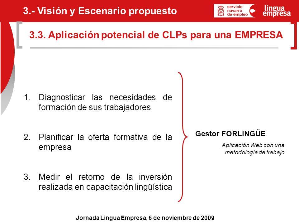 Jornada Lingua Empresa, 6 de noviembre de 2009 3.3. Aplicación potencial de CLPs para una EMPRESA 3.- Visión y Escenario propuesto 1. Diagnosticar las
