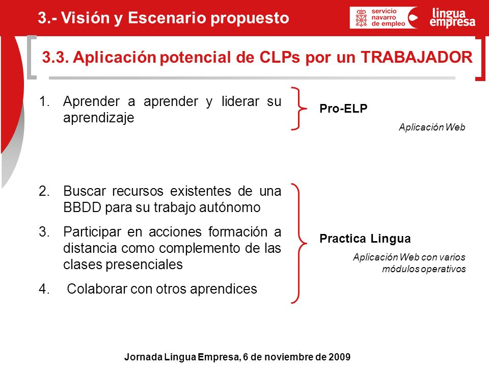 Jornada Lingua Empresa, 6 de noviembre de 2009 3.3. Aplicación potencial de CLPs por un TRABAJADOR 3.- Visión y Escenario propuesto 1. Aprender a apre