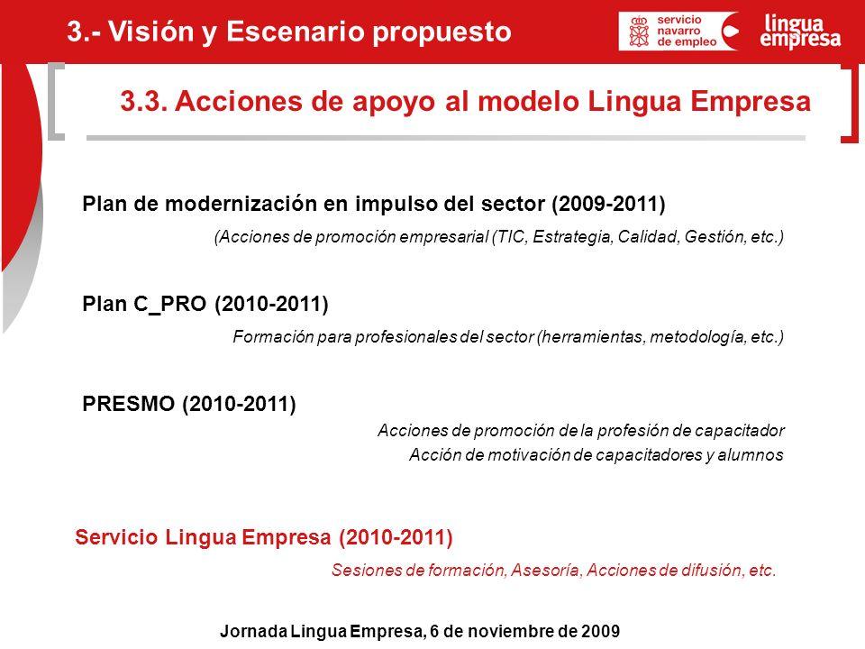 Jornada Lingua Empresa, 6 de noviembre de 2009 3.3. Acciones de apoyo al modelo Lingua Empresa 3.- Visión y Escenario propuesto Plan de modernización