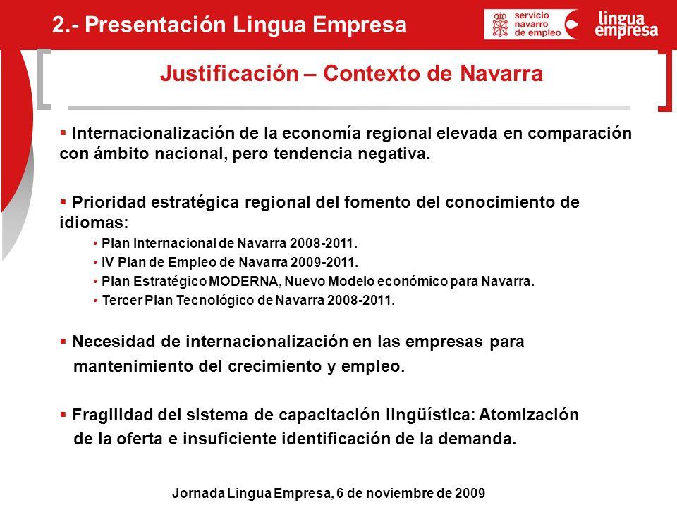 Jornada Lingua Empresa, 6 de noviembre de 2009 Justificación – Contexto de Navarra 2.- Presentación Lingua Empresa Internacionalización de la economía