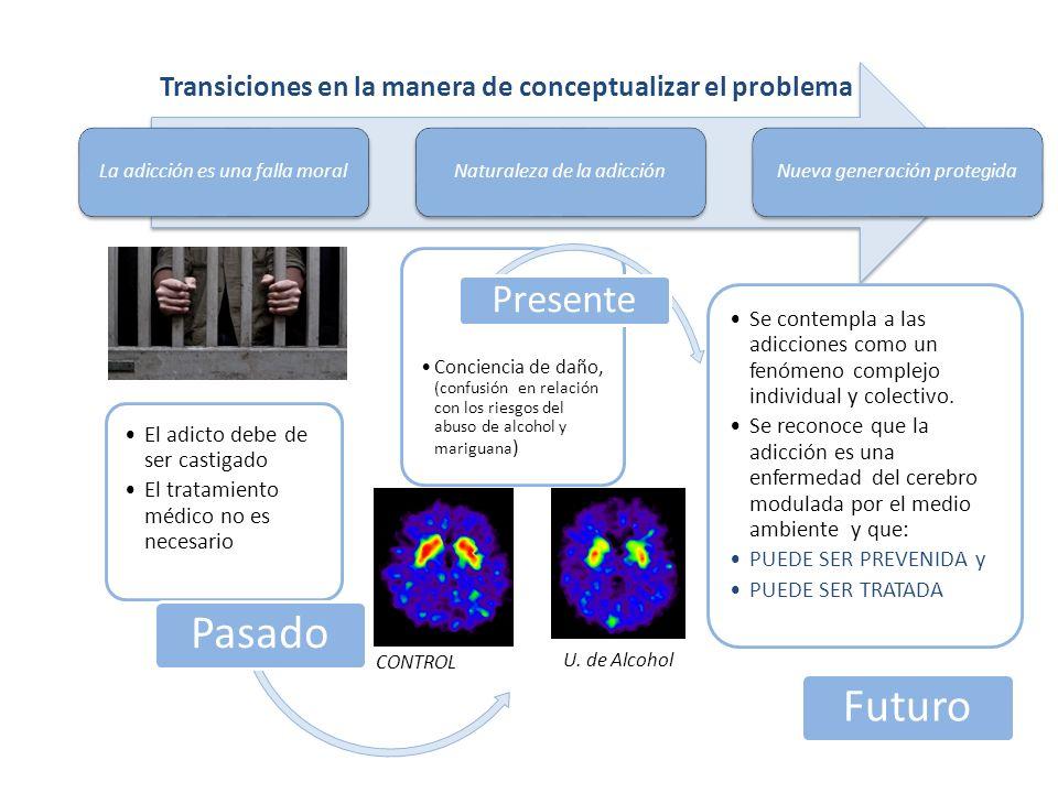 La adicción es una falla moralNaturaleza de la adicciónNueva generación protegida Transiciones en la manera de conceptualizar el problema U.