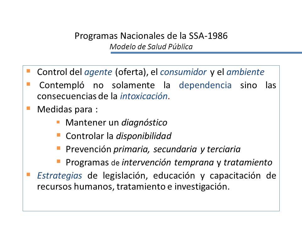 Programas Nacionales de la SSA-1986 Modelo de Salud Pública Control del agente (oferta), el consumidor y el ambiente Contempló no solamente la dependencia sino las consecuencias de la intoxicación.
