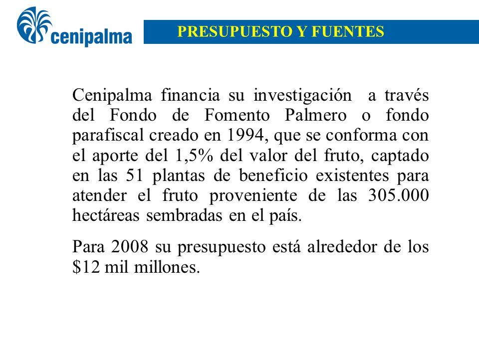 Cenipalma financia su investigación a través del Fondo de Fomento Palmero o fondo parafiscal creado en 1994, que se conforma con el aporte del 1,5% de