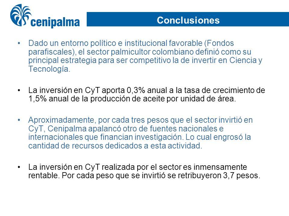 Conclusiones Dado un entorno político e institucional favorable (Fondos parafiscales), el sector palmicultor colombiano definió como su principal estr