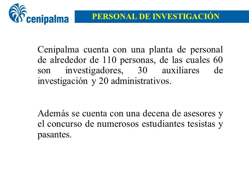 Cenipalma cuenta con una planta de personal de alrededor de 110 personas, de las cuales 60 son investigadores, 30 auxiliares de investigación y 20 adm