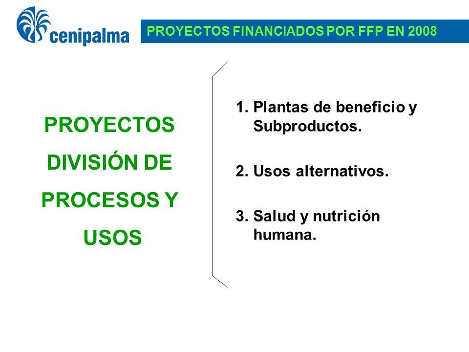 1.Plantas de beneficio y Subproductos. 2.Usos alternativos. 3.Salud y nutrición humana. PROYECTOS FINANCIADOS POR FFP EN 2008 PROYECTOS DIVISIÓN DE PR