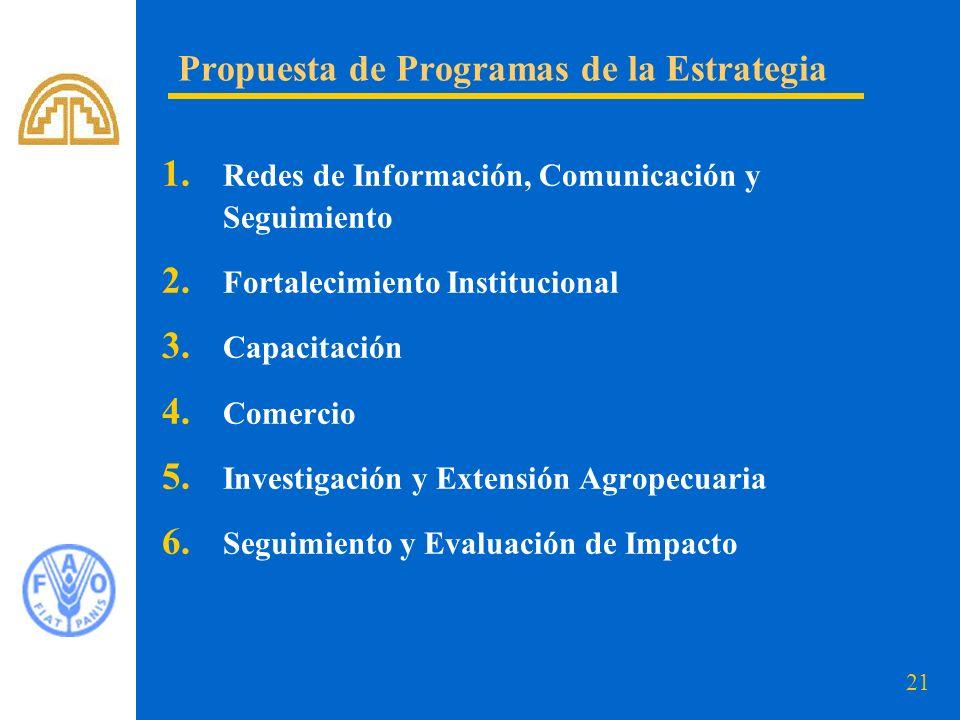 21 1. Redes de Información, Comunicación y Seguimiento 2. Fortalecimiento Institucional 3. Capacitación 4. Comercio 5. Investigación y Extensión Agrop
