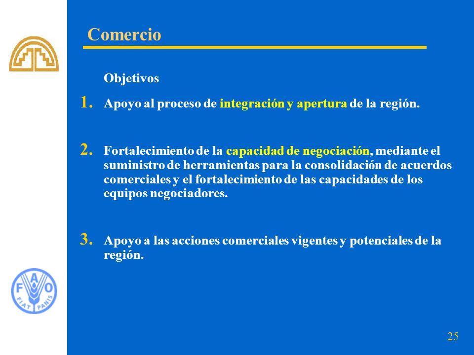 25 Objetivos 1. Apoyo al proceso de integración y apertura de la región. 2. Fortalecimiento de la capacidad de negociación, mediante el suministro de