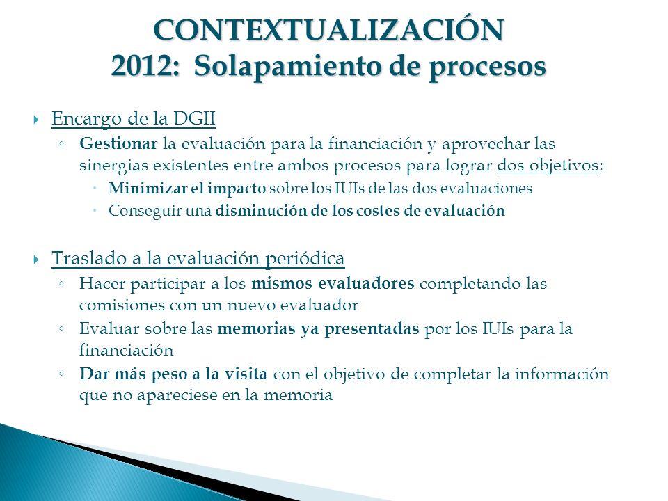 CONTEXTUALIZACIÓN 2012: Solapamiento de procesos Encargo de la DGII Gestionar la evaluación para la financiación y aprovechar las sinergias existentes