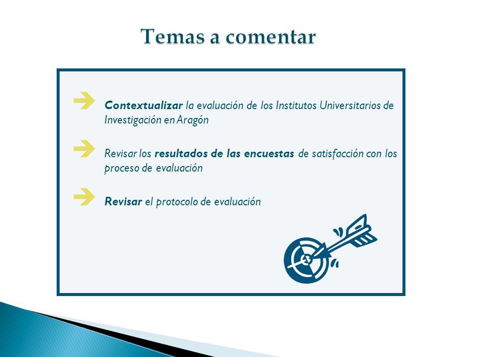 Contextualizar la evaluación de los Institutos Universitarios de Investigación en Aragón Revisar los resultados de las encuestas de satisfacción con los proceso de evaluación Revisar el protocolo de evaluación