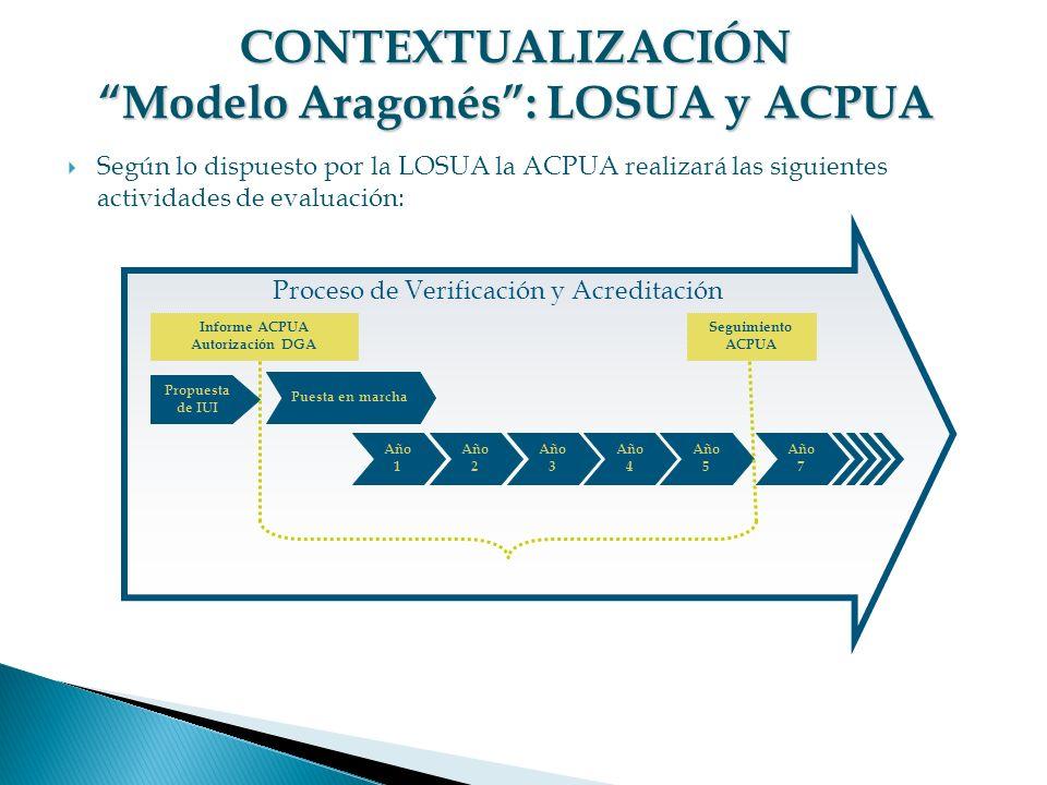 Según lo dispuesto por la LOSUA la ACPUA realizará las siguientes actividades de evaluación: Proceso de Verificación y Acreditación Propuesta de IUI P