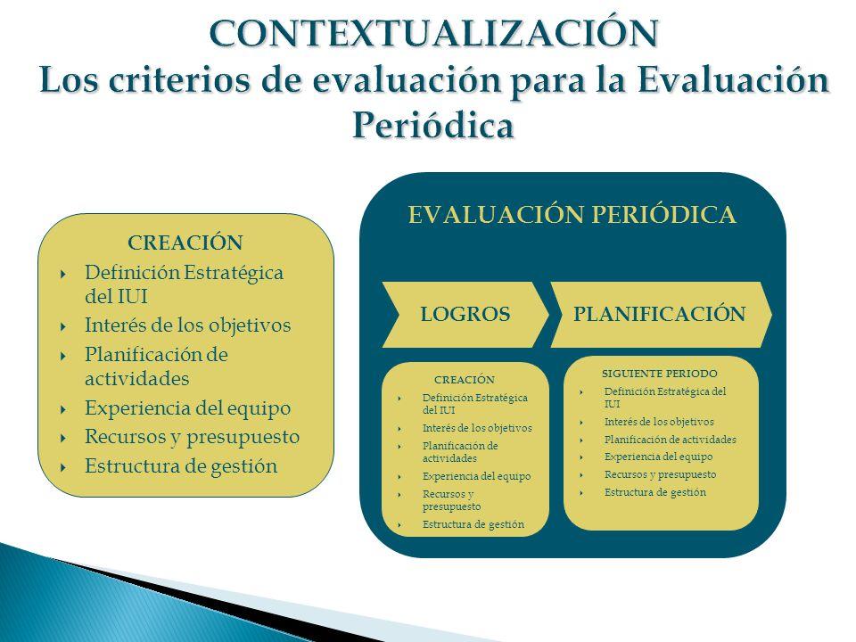 EVALUACIÓN PERIÓDICA CREACIÓN Definición Estratégica del IUI Interés de los objetivos Planificación de actividades Experiencia del equipo Recursos y presupuesto Estructura de gestión LOGROSPLANIFICACIÓN CREACIÓN Definición Estratégica del IUI Interés de los objetivos Planificación de actividades Experiencia del equipo Recursos y presupuesto Estructura de gestión SIGUIENTE PERIODO Definición Estratégica del IUI Interés de los objetivos Planificación de actividades Experiencia del equipo Recursos y presupuesto Estructura de gestión
