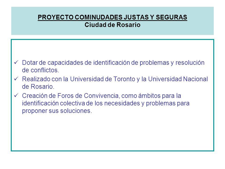 Dotar de capacidades de identificación de problemas y resolución de conflictos. Realizado con la Universidad de Toronto y la Universidad Nacional de R