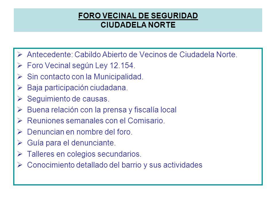 Antecedente: Cabildo Abierto de Vecinos de Ciudadela Norte. Foro Vecinal según Ley 12.154. Sin contacto con la Municipalidad. Baja participación ciuda