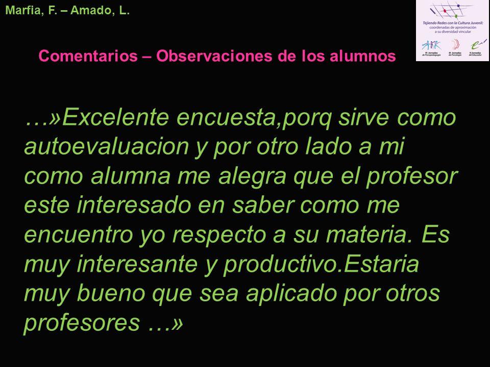 Marfia, F. – Amado, L. …»Excelente encuesta,porq sirve como autoevaluacion y por otro lado a mi como alumna me alegra que el profesor este interesado