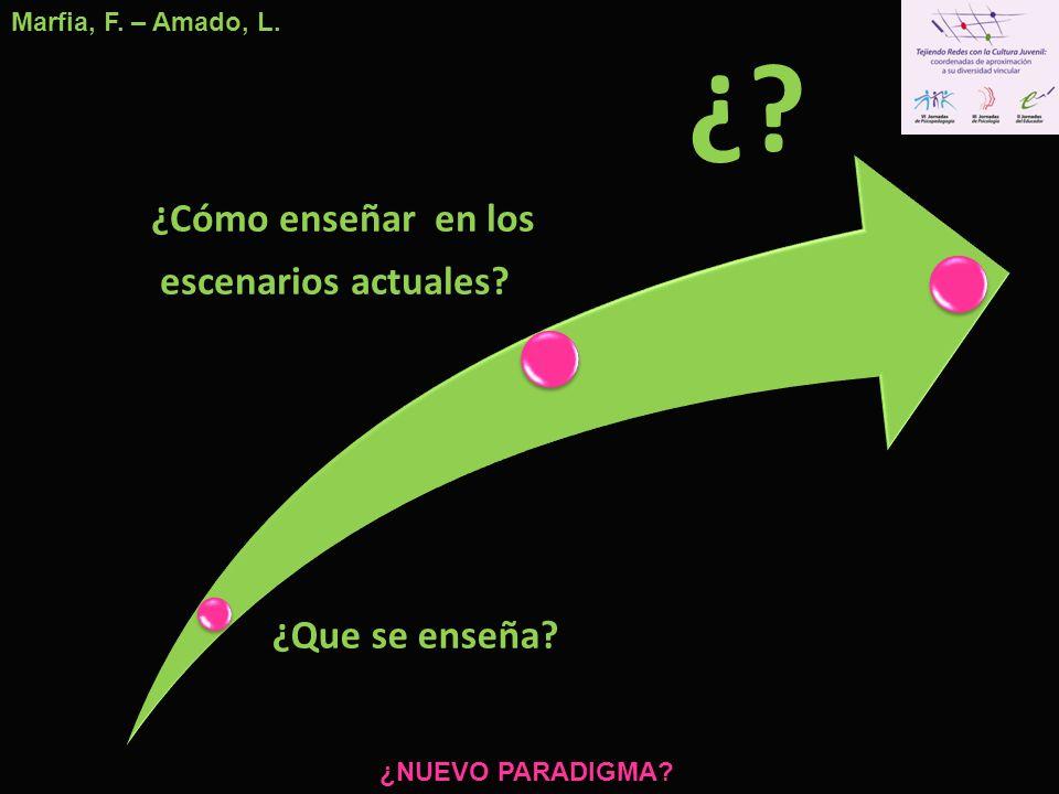 ¿Que se enseña? ¿Cómo enseñar en los escenarios actuales? ¿? Marfia, F. – Amado, L. ¿NUEVO PARADIGMA?