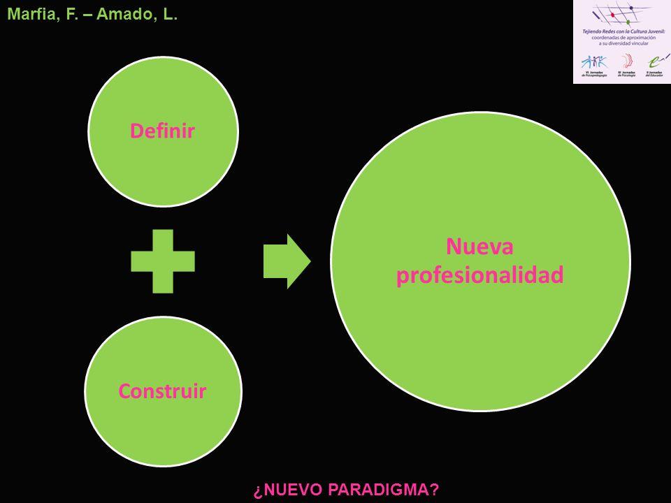 DefinirConstruir Nueva profesionalidad Marfia, F. – Amado, L. ¿NUEVO PARADIGMA?