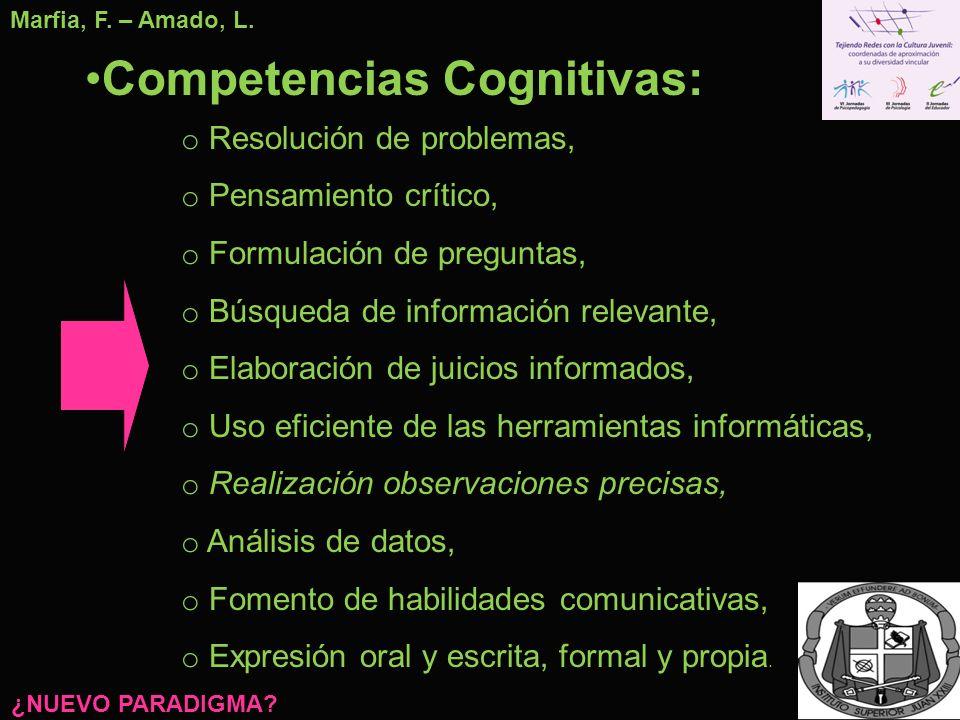 Competencias Cognitivas: o Resolución de problemas, o Pensamiento crítico, o Formulación de preguntas, o Búsqueda de información relevante, o Elaborac