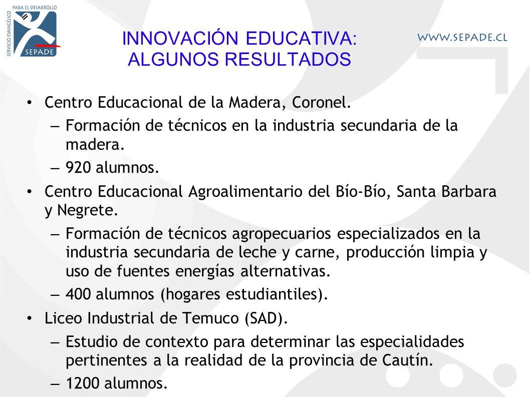 INNOVACIÓN EDUCATIVA: ALGUNOS RESULTADOS Centro Educacional de la Madera, Coronel.