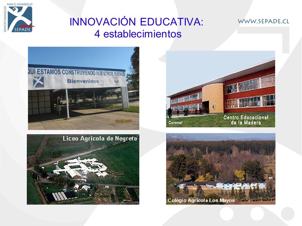 INNOVACIÓN EDUCATIVA: 4 establecimientos
