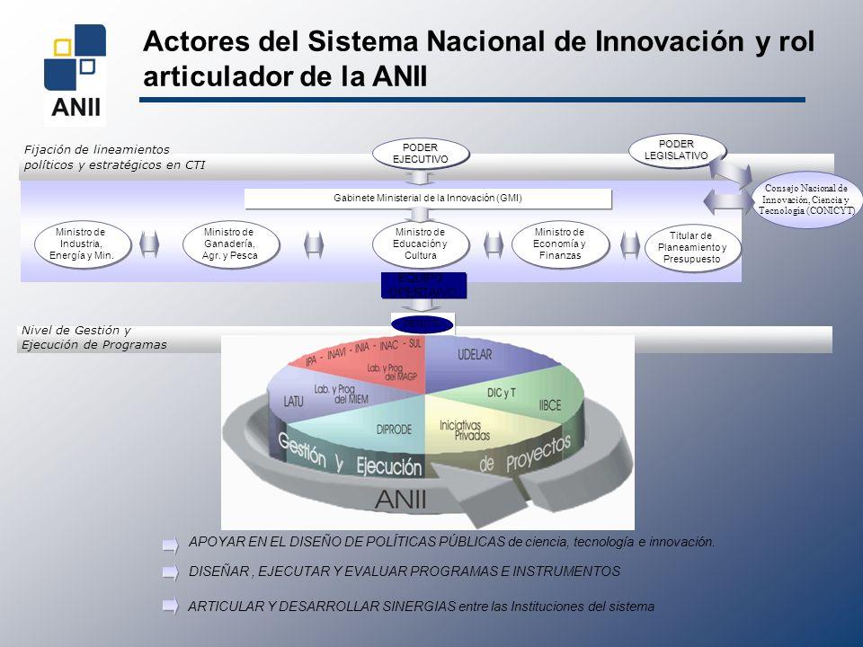 Objetivos Los objetivos principales de la Agencia Nacional de Investigación e Innovación incluyen el diseño, organización y administración de planes, programas e instrumentos orientados al desarrollo científico- tecnológico y al despliegue y fortalecimiento de las capacidades de innovación.