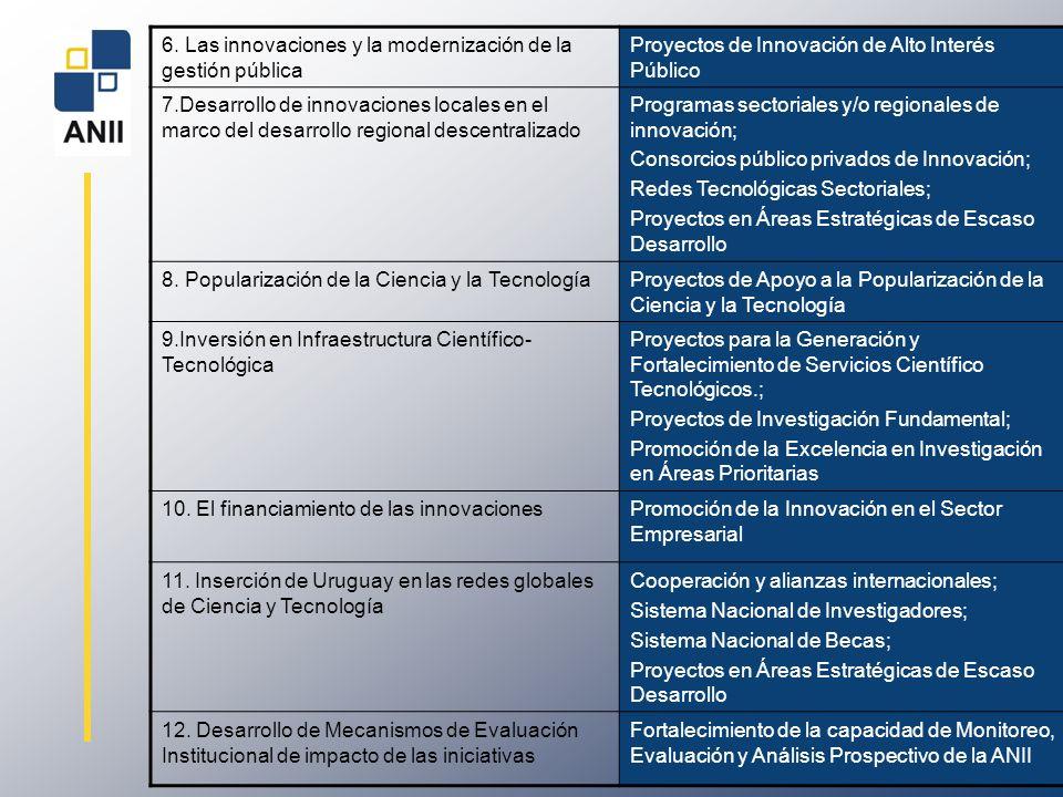 6. Las innovaciones y la modernización de la gestión pública Proyectos de Innovación de Alto Interés Público 7.Desarrollo de innovaciones locales en e