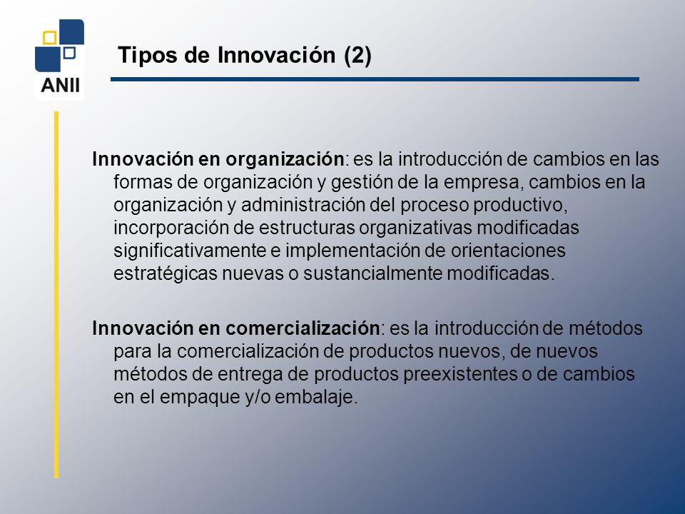 Tipos de Innovación (2) Innovación en organización: es la introducción de cambios en las formas de organización y gestión de la empresa, cambios en la