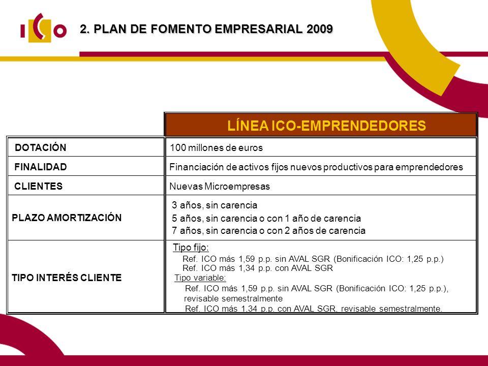 LÍNEA ICO-EMPRENDEDORES DOTACIÓN 100 millones de euros FINALIDAD Financiación de activos fijos nuevos productivos para emprendedores CLIENTES Nuevas M