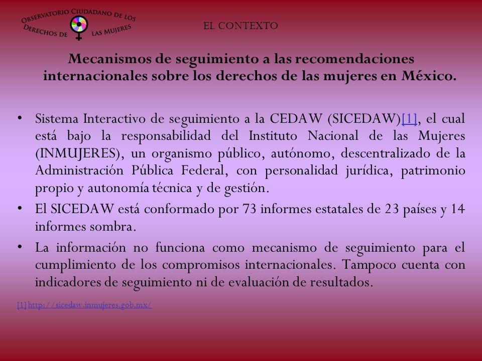EL CONTEXTO Mecanismos de seguimiento a las recomendaciones internacionales sobre los derechos de las mujeres en México.