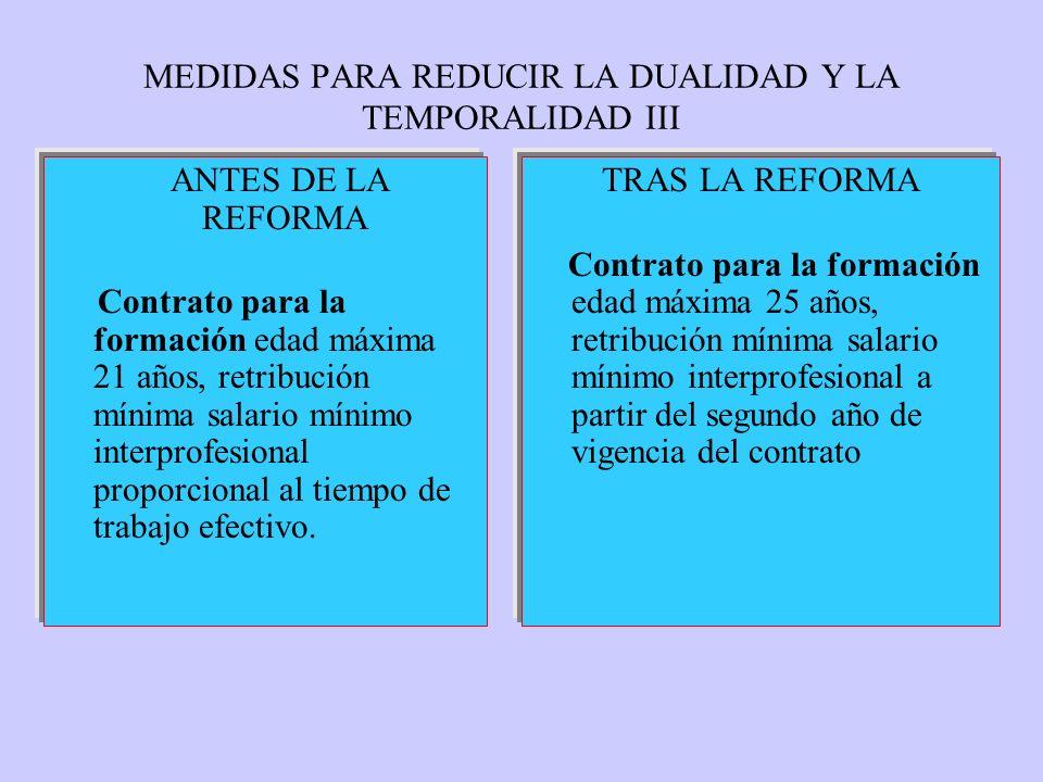MEDIDAS PARA REDUCIR LA DUALIDAD Y LA TEMPORALIDAD III ANTES DE LA REFORMA Contrato para la formación edad máxima 21 años, retribución mínima salario mínimo interprofesional proporcional al tiempo de trabajo efectivo.