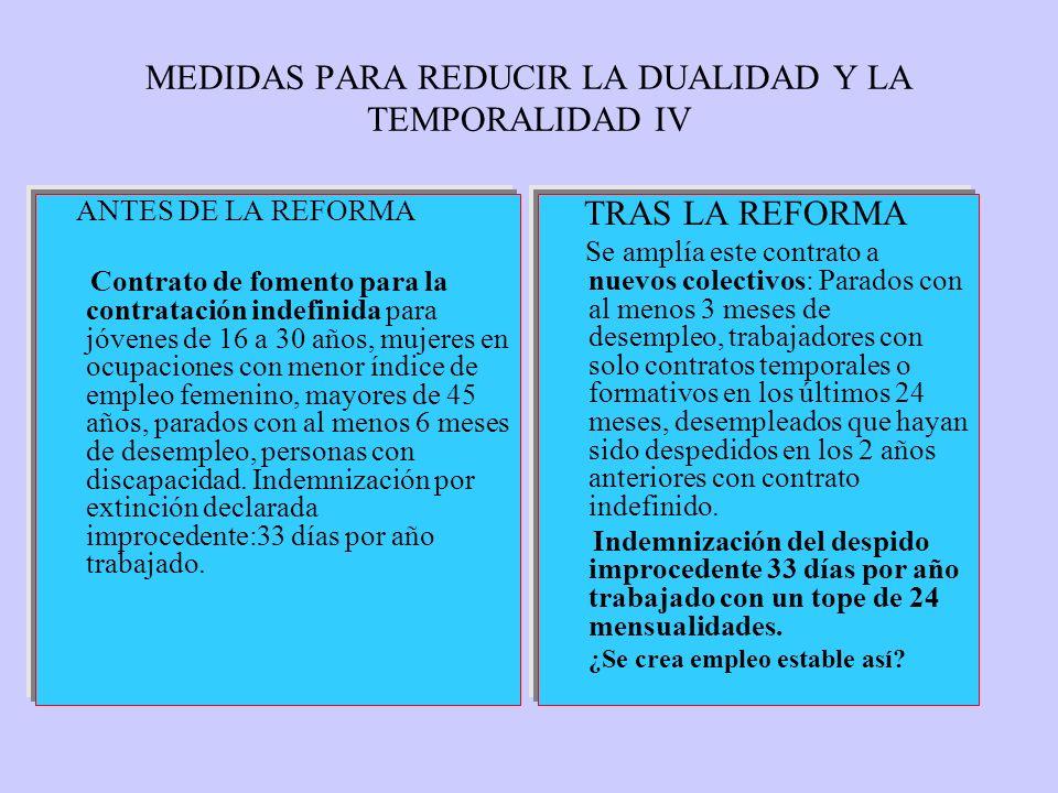 MEDIDAS PARA REDUCIR LA DUALIDAD Y LA TEMPORALIDAD IV ANTES DE LA REFORMA Contrato de fomento para la contratación indefinida para jóvenes de 16 a 30