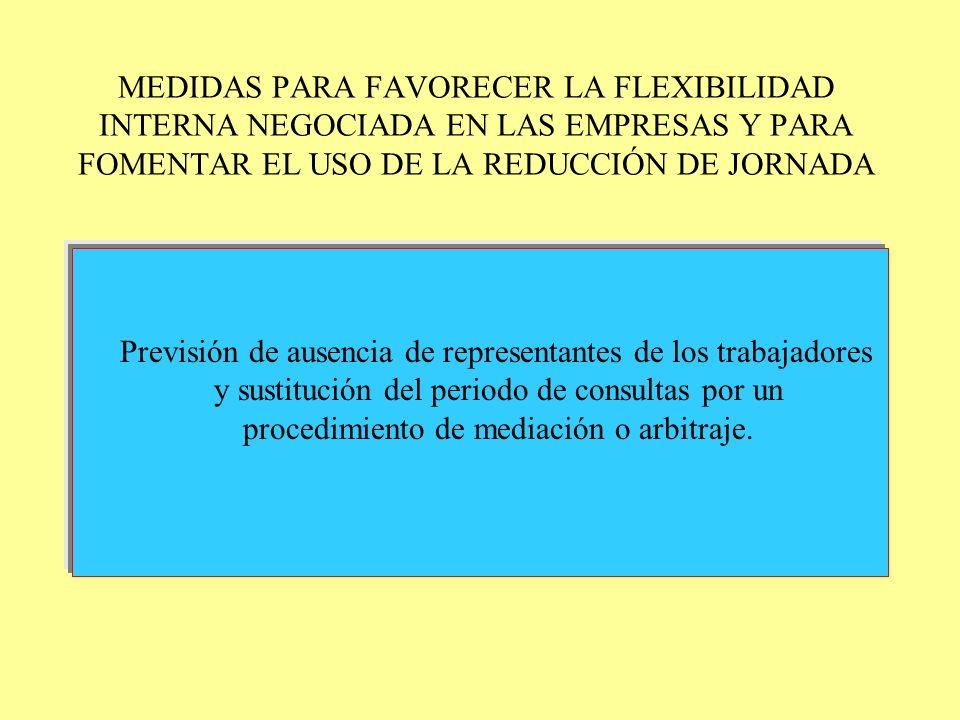 MEDIDAS PARA FAVORECER LA FLEXIBILIDAD INTERNA NEGOCIADA EN LAS EMPRESAS Y PARA FOMENTAR EL USO DE LA REDUCCIÓN DE JORNADA Previsión de ausencia de re