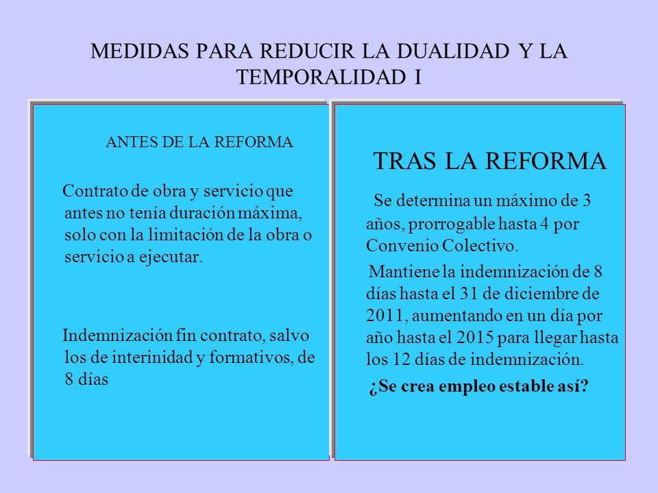 MEDIDAS PARA REDUCIR LA DUALIDAD Y LA TEMPORALIDAD I ANTES DE LA REFORMA Contrato de obra y servicio que antes no tenía duración máxima, solo con la limitación de la obra o servicio a ejecutar.