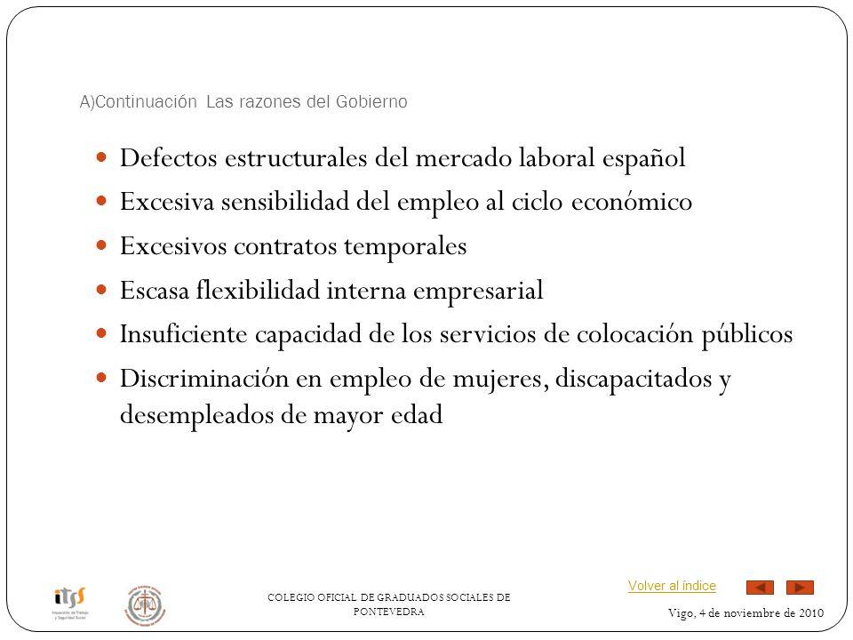 COLEGIO OFICIAL DE GRADUADOS SOCIALES DE PONTEVEDRA Vigo, 4 de noviembre de 2010 A)Continuación Las razones del Gobierno Defectos estructurales del me