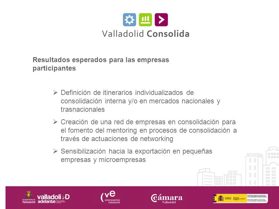 Resultados esperados para las empresas participantes Definición de itinerarios individualizados de consolidación interna y/o en mercados nacionales y