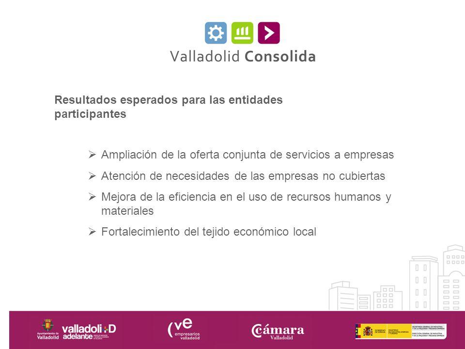 Resultados esperados para las entidades participantes Ampliación de la oferta conjunta de servicios a empresas Atención de necesidades de las empresas