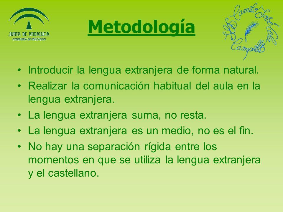 Metodología Introducir la lengua extranjera de forma natural.