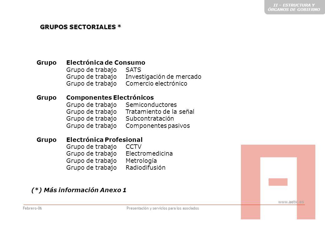 www.aetic.es Presentación y servicios para los asociados Febrero-06 Grupo Industrias de Telecomunicación Grupo de trabajoSeguridad en redes Grupo de trabajoInstaladores/integradores Grupo de trabajoContenidos Grupo de trabajoTeléfonos móviles GrupoO.P.S.T.