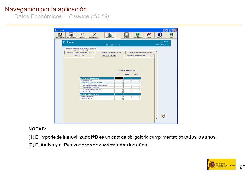 27 Navegación por la aplicación Datos Económicos – Balance (10-19) NOTAS: (1) El importe de Inmovilizado I+D es un dato de obligatoria cumplimentación