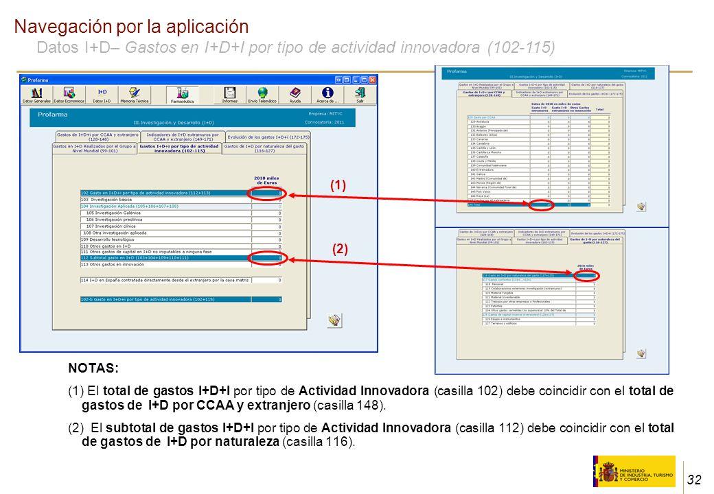 32 NOTAS: (1) El total de gastos I+D+I por tipo de Actividad Innovadora (casilla 102) debe coincidir con el total de gastos de I+D por CCAA y extranje