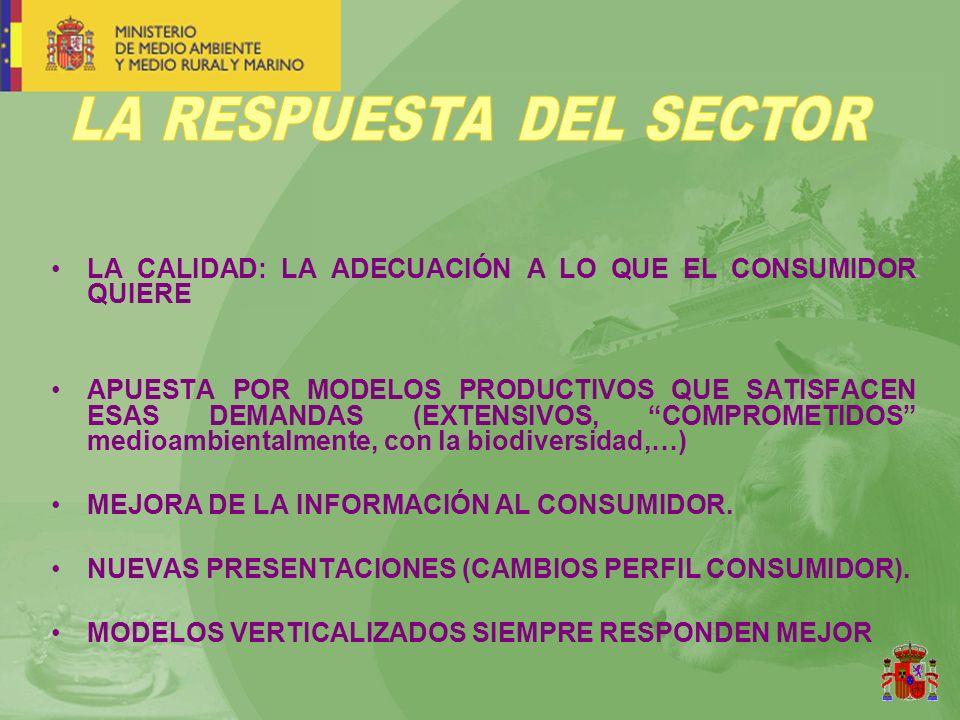 LA CALIDAD: LA ADECUACIÓN A LO QUE EL CONSUMIDOR QUIERE APUESTA POR MODELOS PRODUCTIVOS QUE SATISFACEN ESAS DEMANDAS (EXTENSIVOS, COMPROMETIDOS medioambientalmente, con la biodiversidad,…) MEJORA DE LA INFORMACIÓN AL CONSUMIDOR.