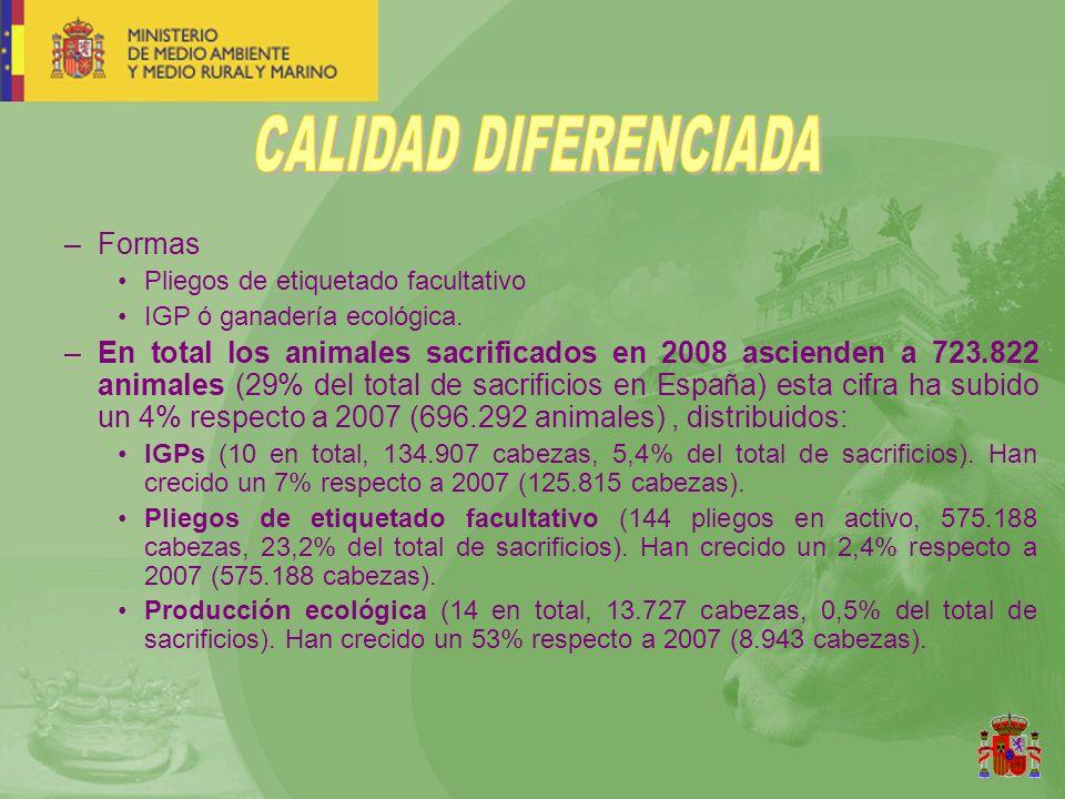 –Formas Pliegos de etiquetado facultativo IGP ó ganadería ecológica.