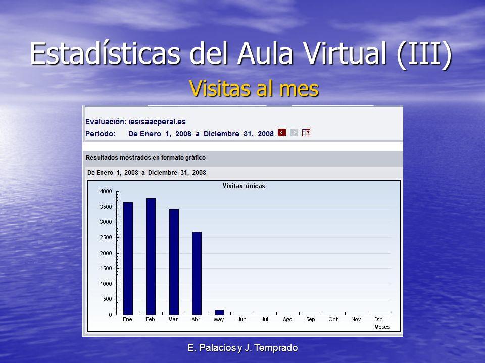 E. Palacios y J. Temprado Estadísticas del Aula Virtual (III) Visitas al mes Visitas al mes